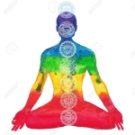 Ancient India, Yoga, and the Seven Chakras