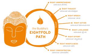 Eightfold-Path-final-web