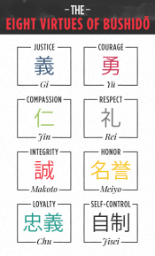 invaluable-bushido-code-virtues-v1B-1